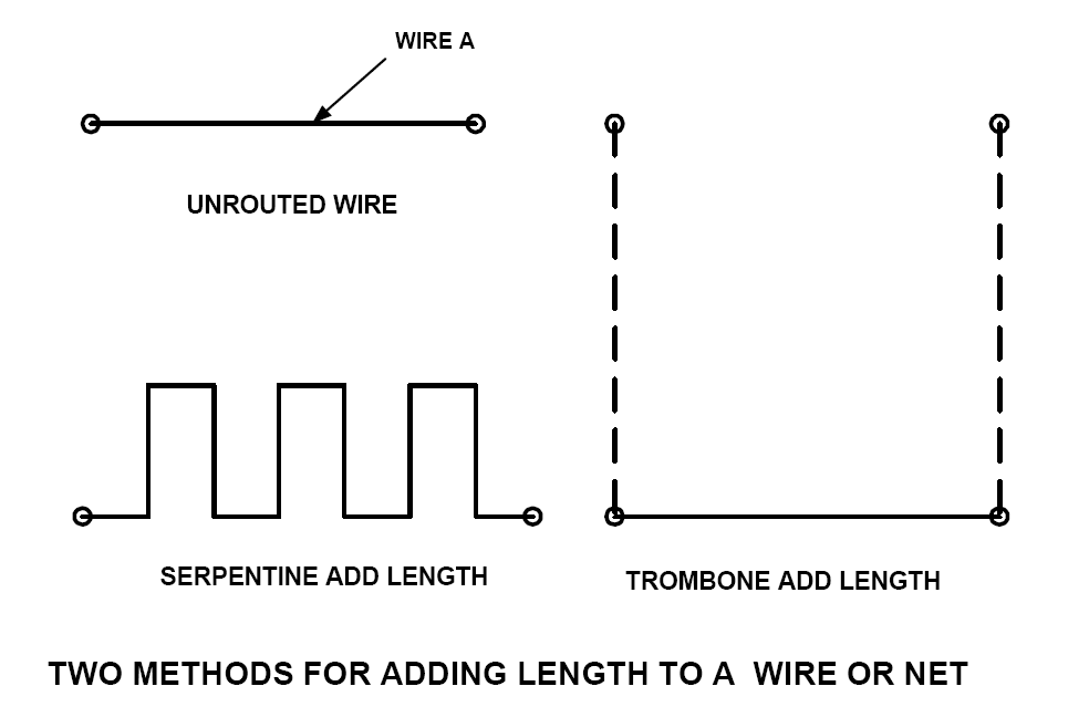 two methods for adding length to a wire or net