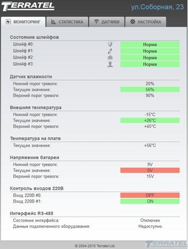 WEB интерфейс мониторинга состояния подключенных датчиков