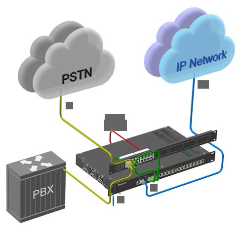 Application of E1 Communication Backup Unit