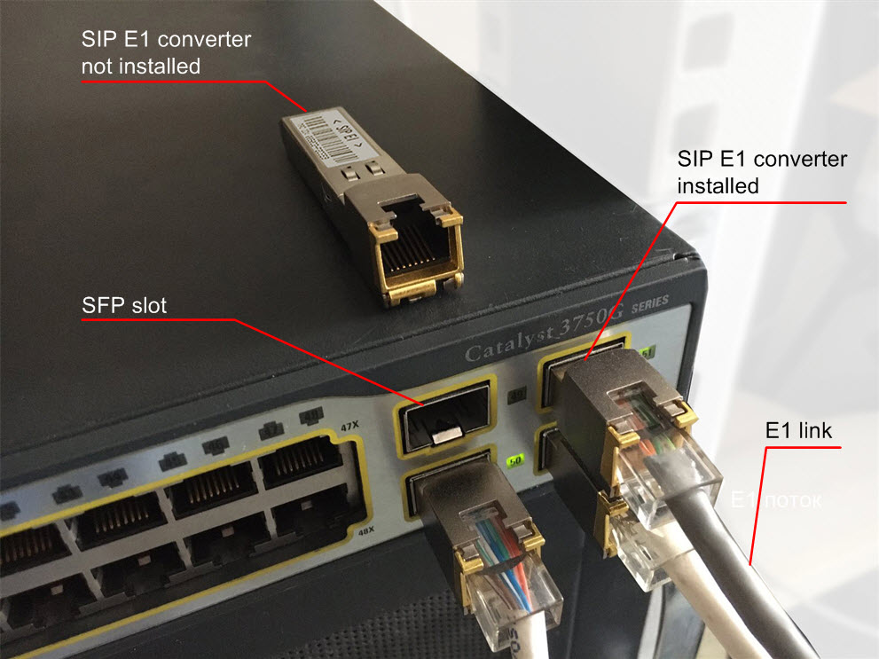 Connecting SFP VoIP E1 module via Ethernet switch