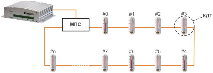 Remote Multi-Point Temperature Monitoring System