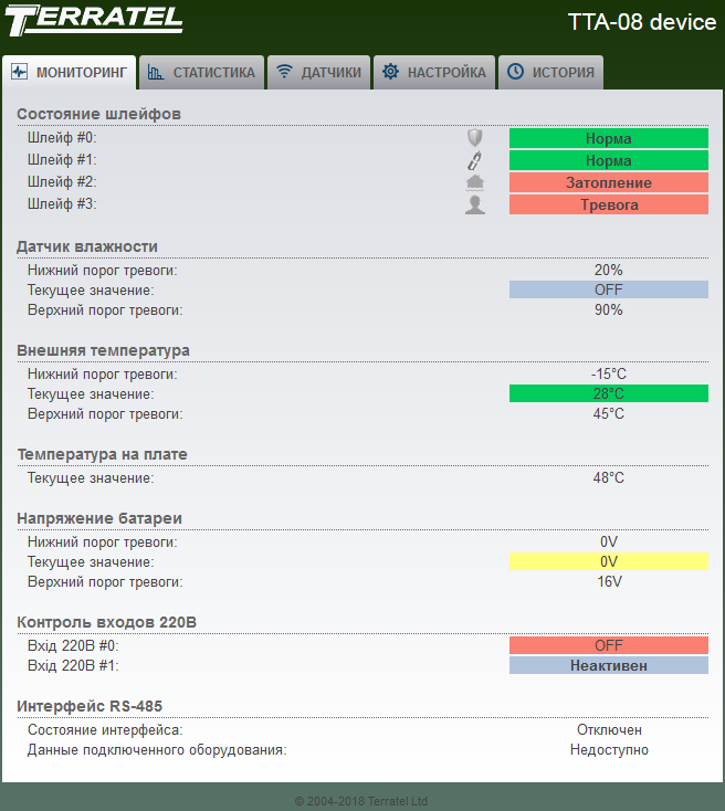 WEB interface of the monitoring the status of connected sensors