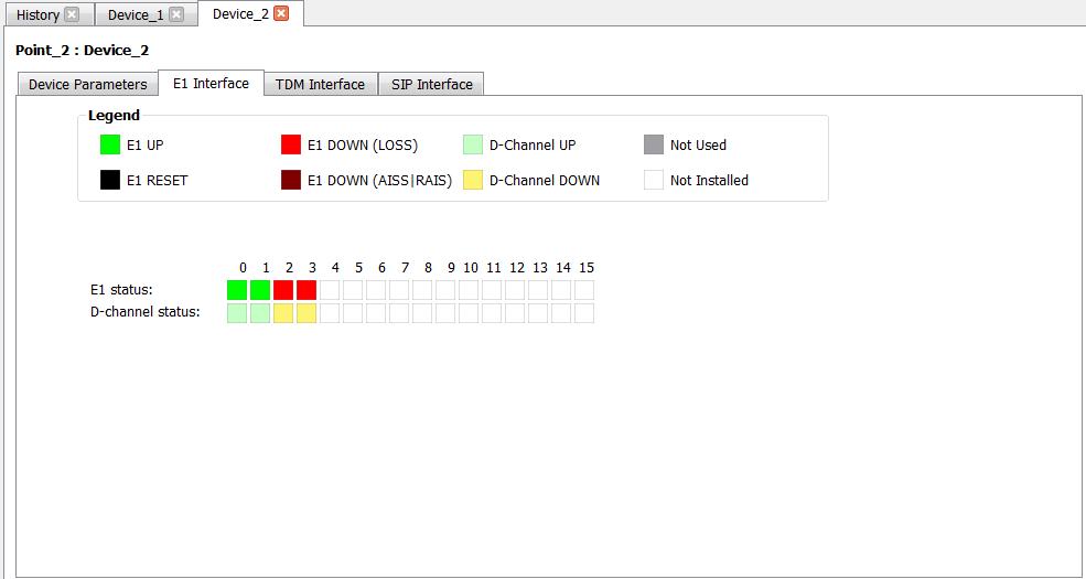 TDM Interface Tab