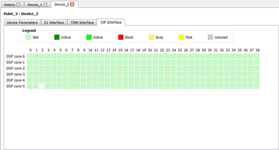 SIP Interface Tab
